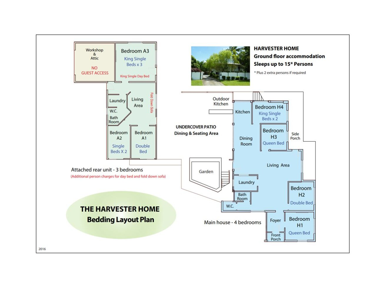 Harvester floor plan